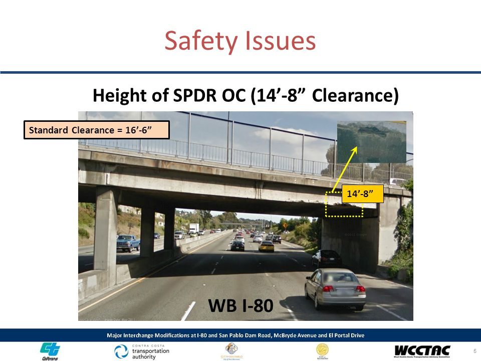 """Height of SPDR OC (14'-8"""" Clearance) 5 Safety Issues WB I-80 Standard Clearance = 16'-6"""" 14'-8"""""""