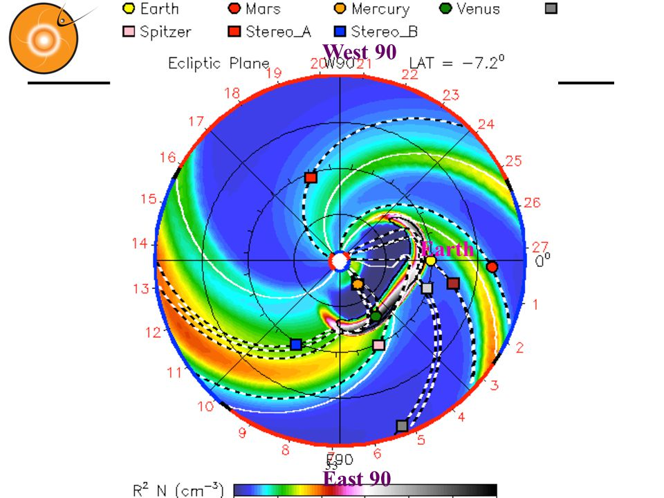 Orientation East 90 West 90 Earth 33
