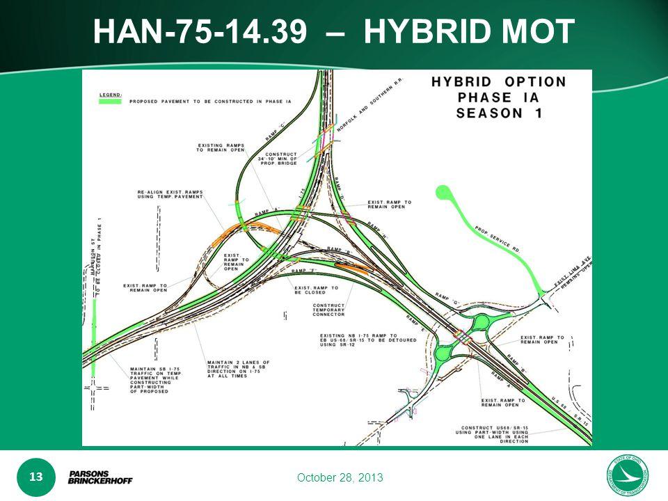 www.transporta6 ion.ohio.gov 13 October 28, 2013 HAN-75-14.39 – HYBRID MOT
