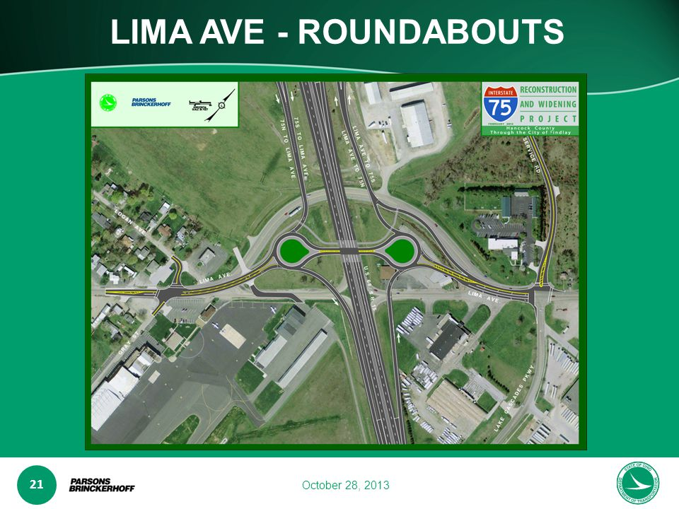 www.transporta6 ion.ohio.gov 21 October 28, 2013 LIMA AVE - ROUNDABOUTS