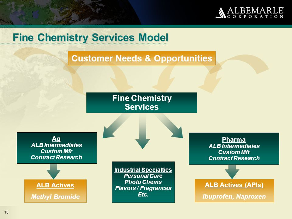 18 Fine Chemistry Services Model Fine Chemistry Services Industrial Specialties Personal Care Photo Chems Flavors / Fragrances Etc.