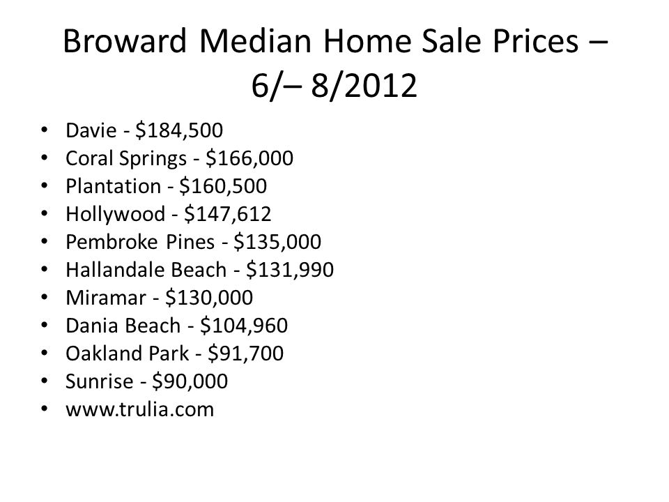 Broward Median Home Sale Prices – 6/– 8/2012 Davie - $184,500 Coral Springs - $166,000 Plantation - $160,500 Hollywood - $147,612 Pembroke Pines - $135,000 Hallandale Beach - $131,990 Miramar - $130,000 Dania Beach - $104,960 Oakland Park - $91,700 Sunrise - $90,000 www.trulia.com