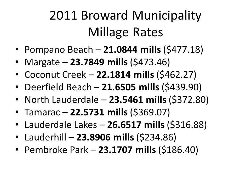 2011 Broward Municipality Millage Rates Pompano Beach – 21.0844 mills ($477.18) Margate – 23.7849 mills ($473.46) Coconut Creek – 22.1814 mills ($462.27) Deerfield Beach – 21.6505 mills ($439.90) North Lauderdale – 23.5461 mills ($372.80) Tamarac – 22.5731 mills ($369.07) Lauderdale Lakes – 26.6517 mills ($316.88) Lauderhill – 23.8906 mills ($234.86) Pembroke Park – 23.1707 mills ($186.40)