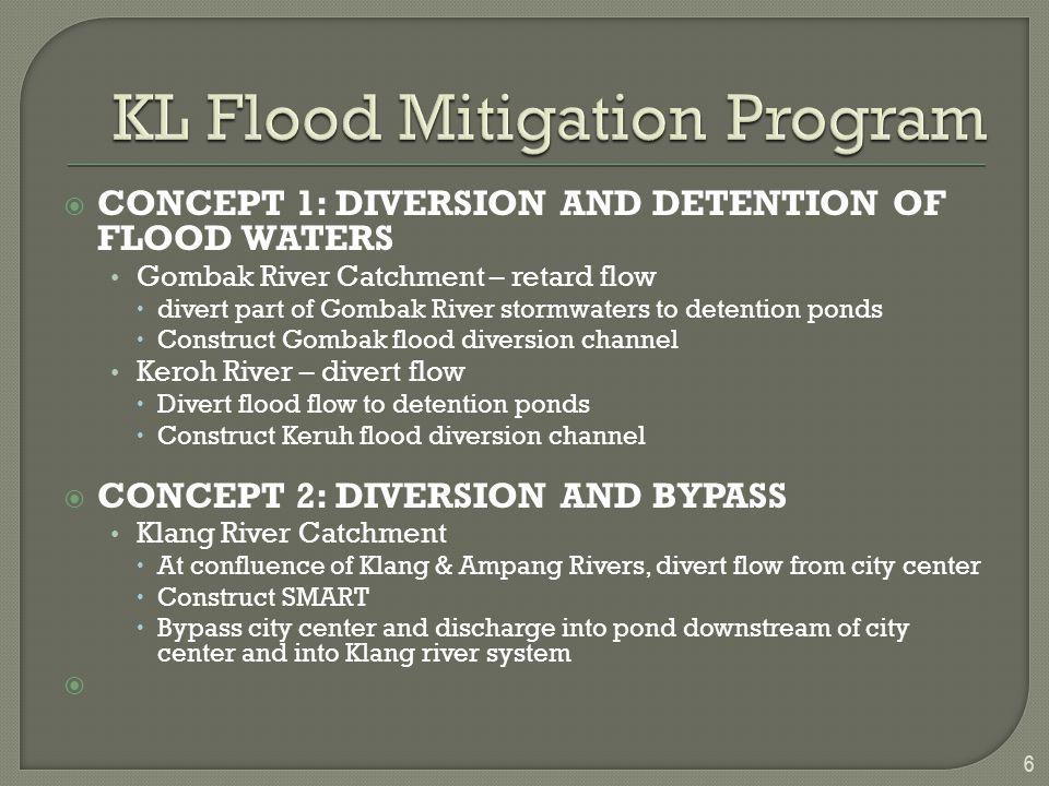  CONCEPT 1: DIVERSION AND DETENTION OF FLOOD WATERS Gombak River Catchment – retard flow  divert part of Gombak River stormwaters to detention ponds