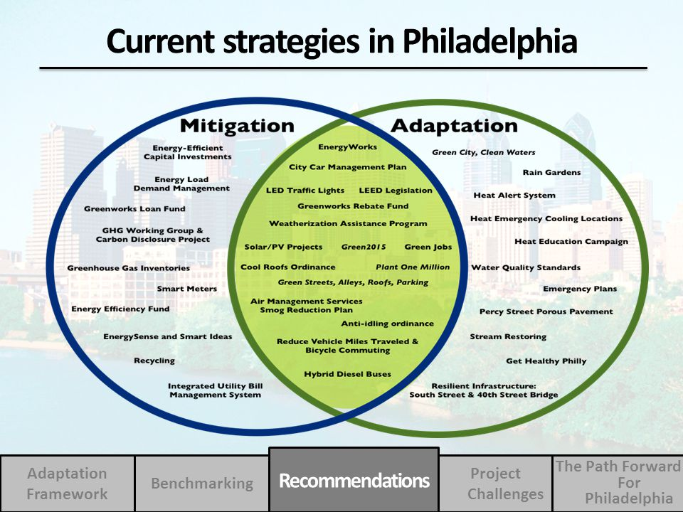 Current strategies in Philadelphia Adaptation Framework Benchmarking Recommendations The Path Forward For Philadelphia Project Challenges