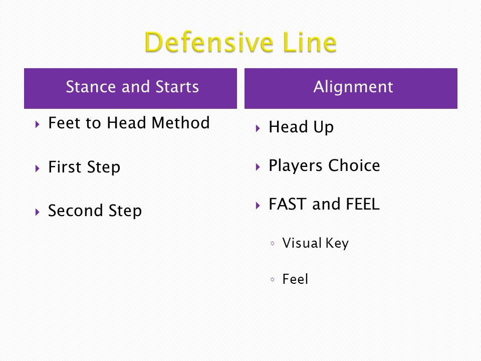Stance and StartsAlignment  Feet to Head Method  First Step  Second Step  Head Up  Players Choice  FAST and FEEL ◦ Visual Key ◦ Feel