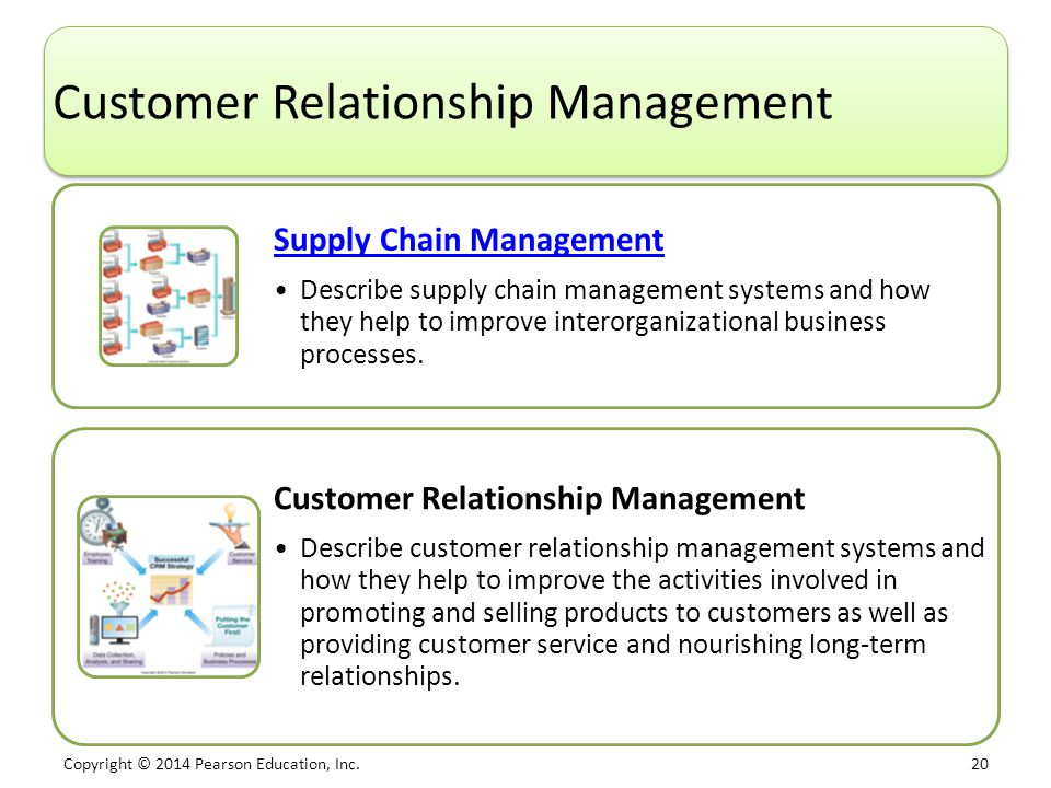 Copyright © 2014 Pearson Education, Inc. 20 Customer Relationship Management Supply Chain Management Describe supply chain management systems and how