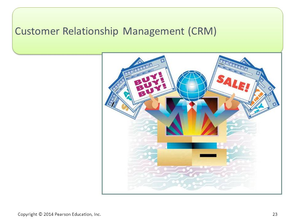 Copyright © 2014 Pearson Education, Inc. 23 Customer Relationship Management (CRM)