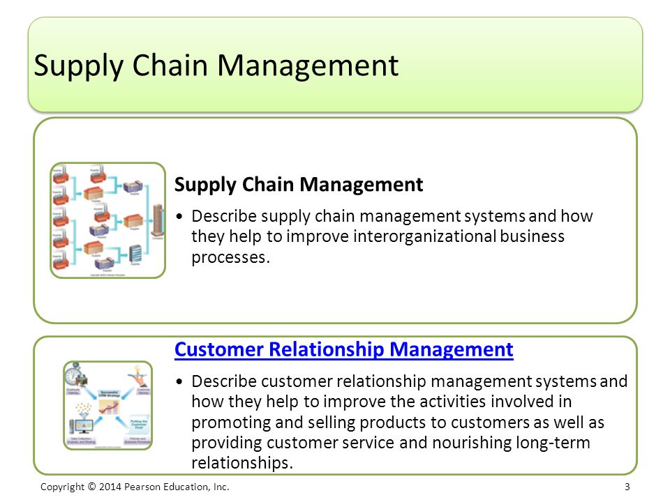 Copyright © 2014 Pearson Education, Inc. 3 Supply Chain Management Describe supply chain management systems and how they help to improve interorganiza