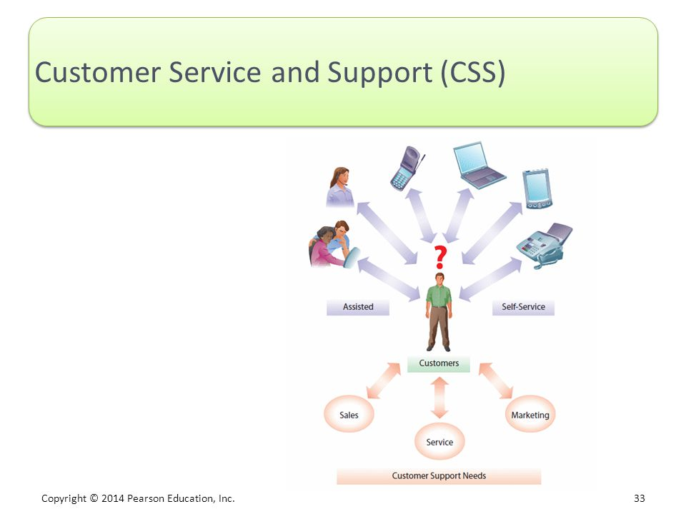 Copyright © 2014 Pearson Education, Inc. 33 Customer Service and Support (CSS)
