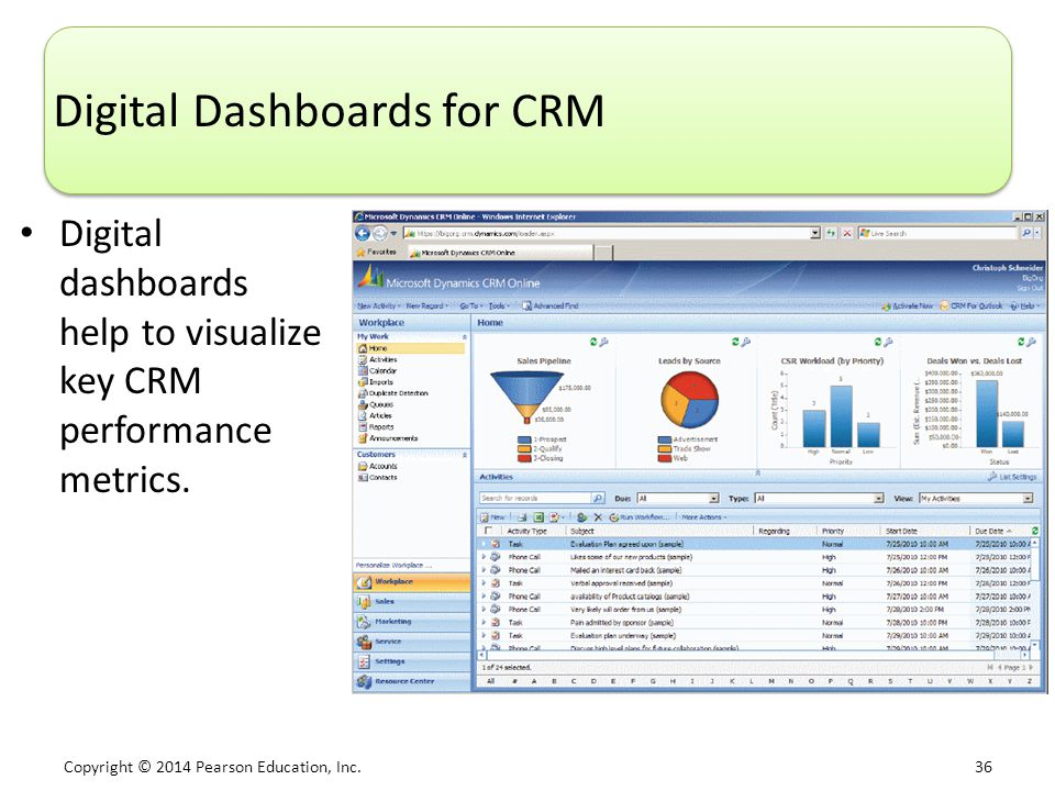 Copyright © 2014 Pearson Education, Inc. 36 Digital Dashboards for CRM Digital dashboards help to visualize key CRM performance metrics.
