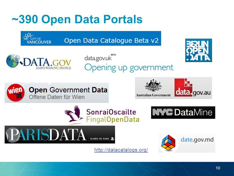 ~390 Open Data Portals http://datacatalogs.org/ 10