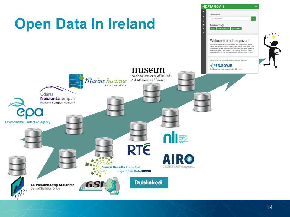 Open Data In Ireland 14
