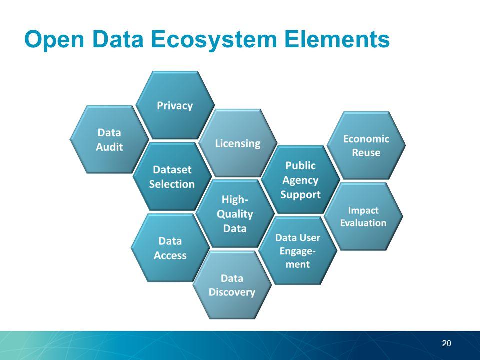 Open Data Ecosystem Elements 20