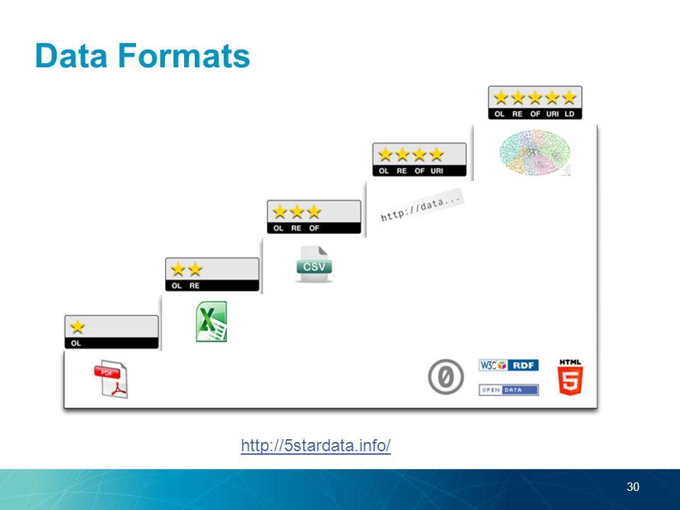Data Formats 30 http://5stardata.info/