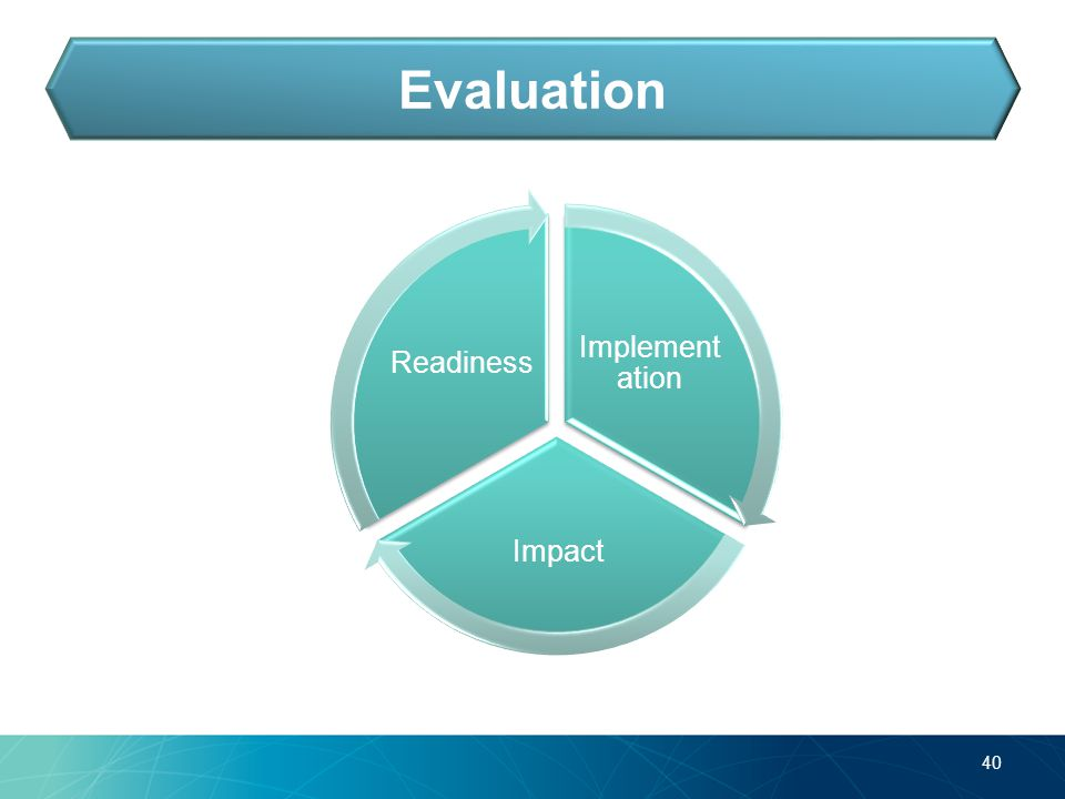 40 Evaluation Implement ation Impact Readiness