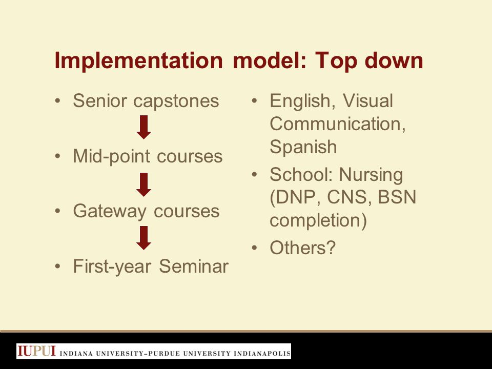 Implementation model: Top down Senior capstones Mid-point courses Gateway courses First-year Seminar English, Visual Communication, Spanish School: Nu