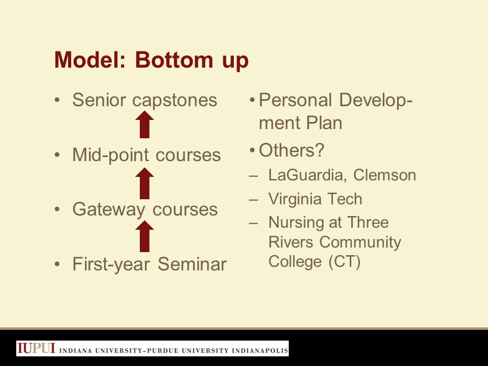 Model: Bottom up Senior capstones Mid-point courses Gateway courses First-year Seminar Personal Develop- ment Plan Others? –LaGuardia, Clemson –Virgin