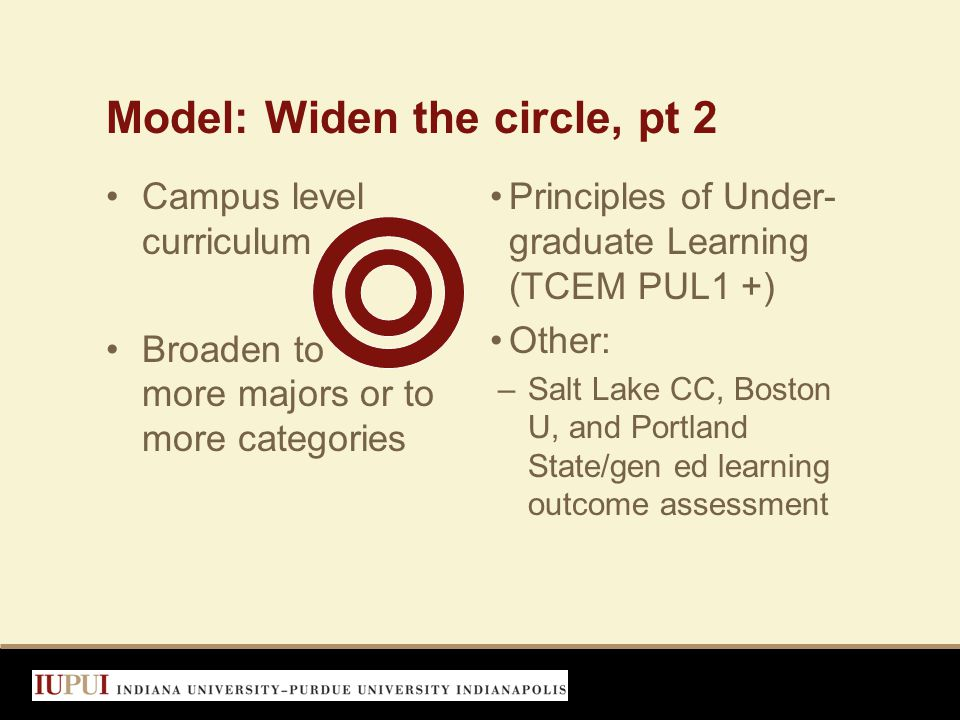 Model: Widen the circle, pt 2 Campus level curriculum Broaden to more majors or to more categories Principles of Under- graduate Learning (TCEM PUL1 +) Other: –Salt Lake CC, Boston U, and Portland State/gen ed learning outcome assessment
