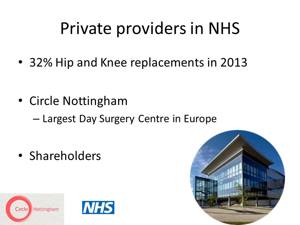 Private providers in NHS 32% Hip and Knee replacements in 2013 Circle Nottingham – Largest Day Surgery Centre in Europe Shareholders