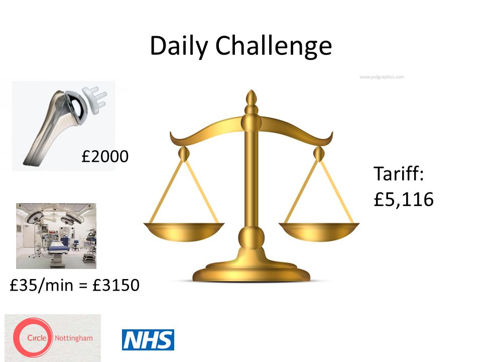 Daily Challenge Tariff: £5,116 £2000 £35/min = £3150