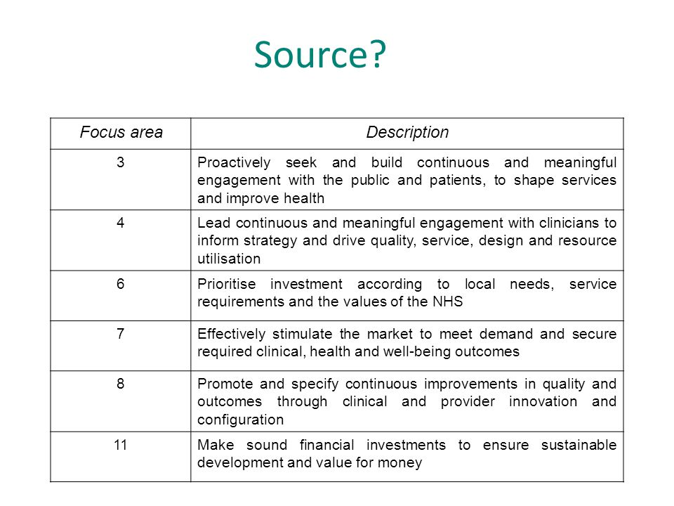 Source? Focus areaDescription 3Proactively seek and build continuous and meaningful engagement with the public and patients, to shape services and imp