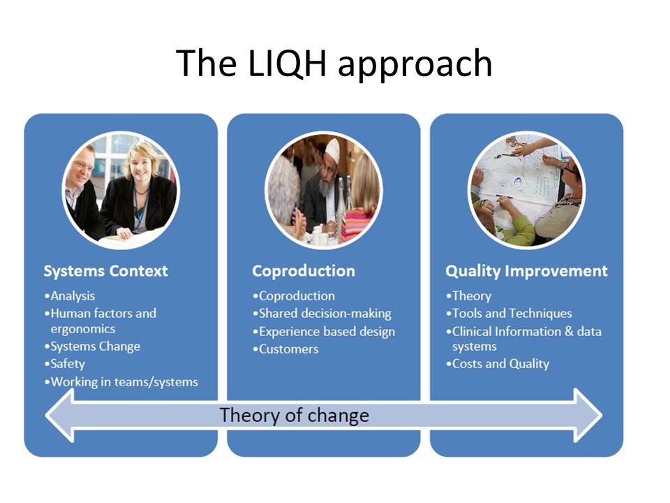 The LIQH approach