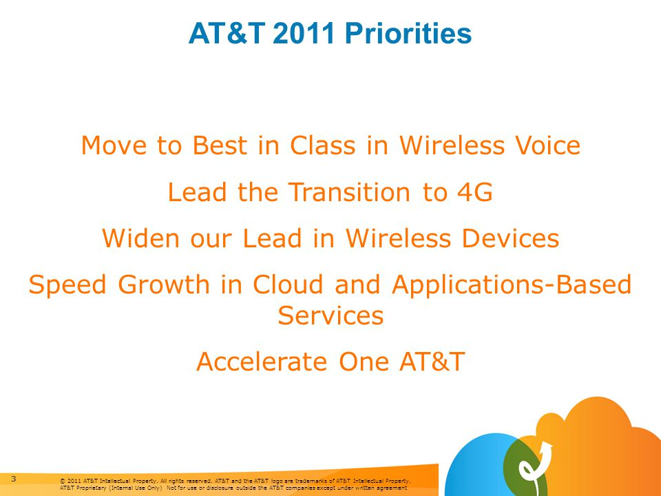 © 2011 AT&T Intellectual Property.All rights reserved.