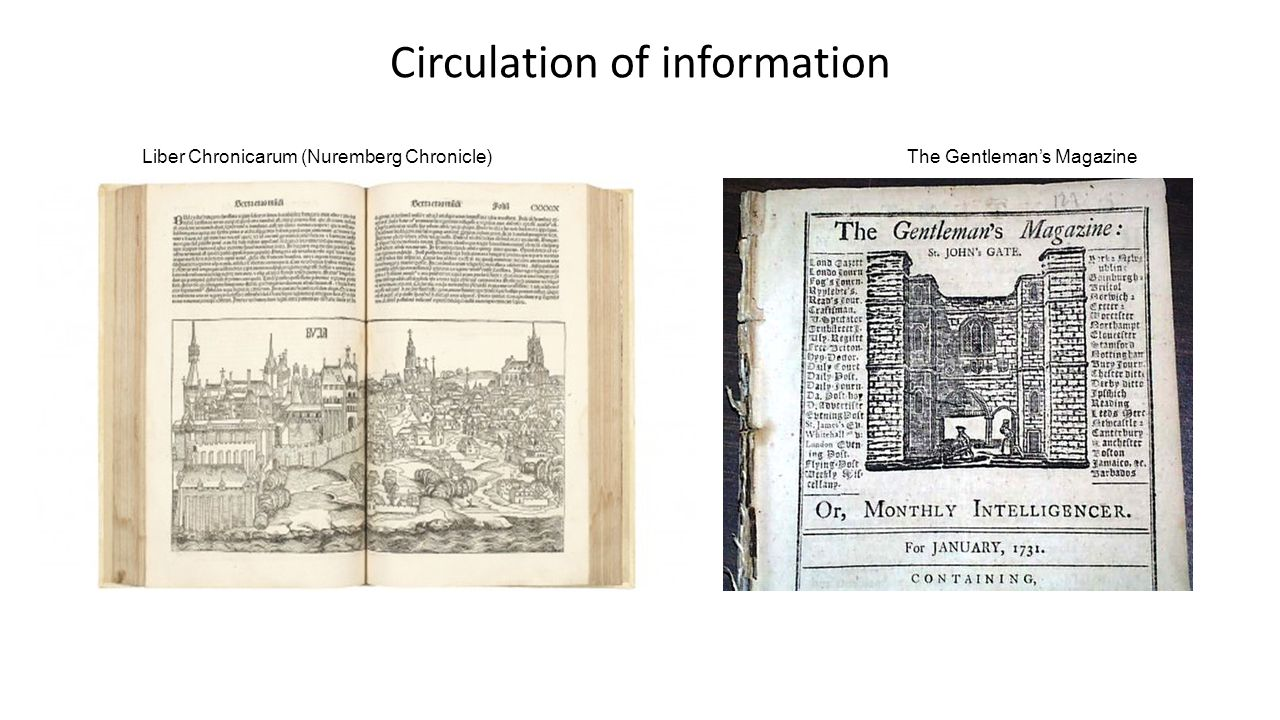 Circulation of information Liber Chronicarum (Nuremberg Chronicle) The Gentleman's Magazine