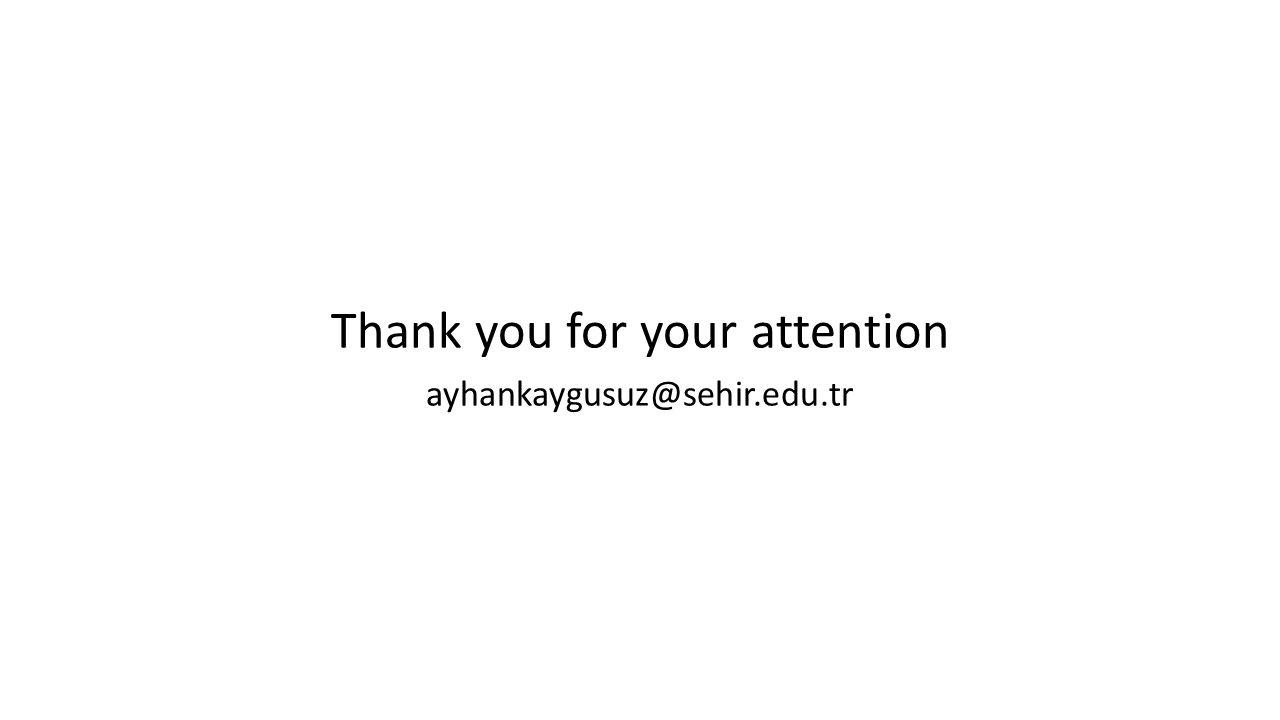 Thank you for your attention ayhankaygusuz@sehir.edu.tr