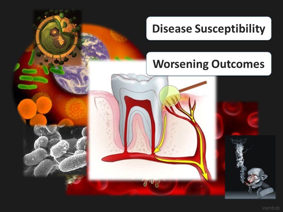 irambob Disease Susceptibility Worsening Outcomes