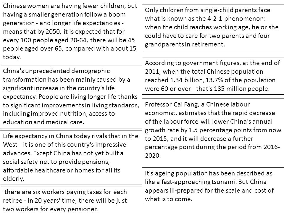 Chinese women are having fewer children, but having a smaller generation follow a boom generation - and longer life expectancies - means that by 2050,