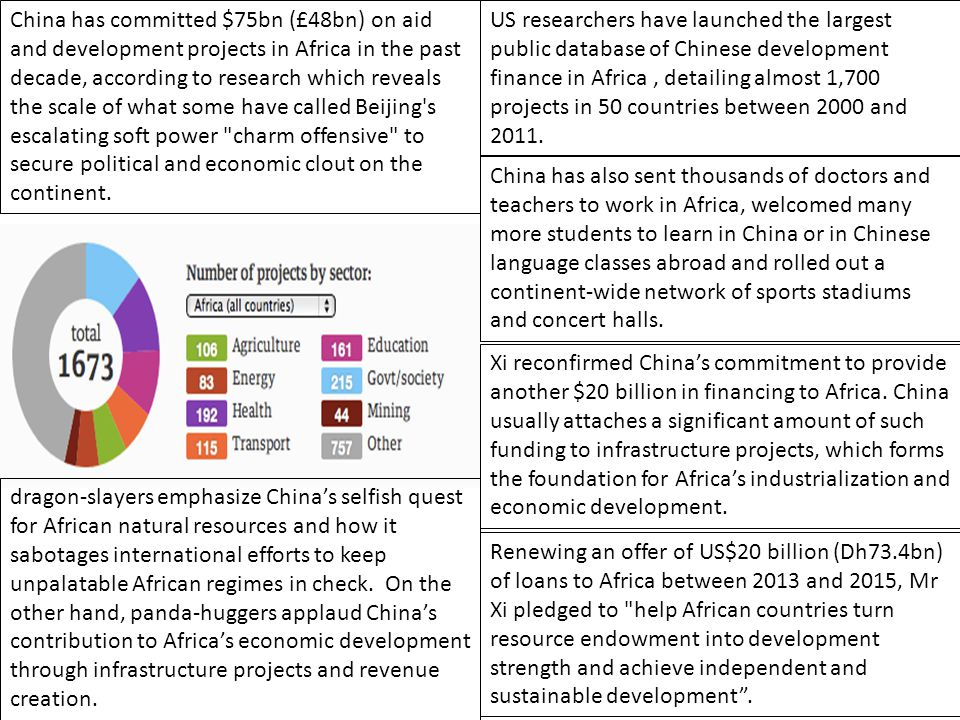 China has committed $75bn (£48bn) on aid and development projects in Africa in the past decade, according to research which reveals the scale of what some have called Beijing s escalating soft power charm offensive to secure political and economic clout on the continent.