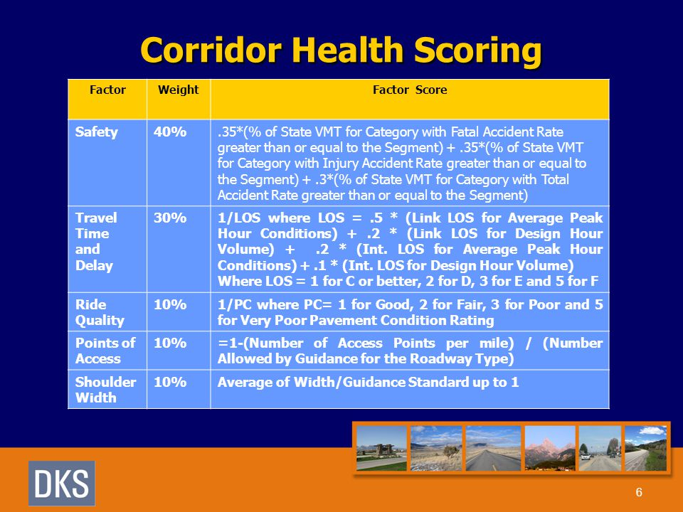 Corridor Health Scoring FactorWeightFactor Score Safety40%.35*(% of State VMT for Category with Fatal Accident Rate greater than or equal to the Segment) +.35*(% of State VMT for Category with Injury Accident Rate greater than or equal to the Segment) +.3*(% of State VMT for Category with Total Accident Rate greater than or equal to the Segment) Travel Time and Delay 30%1/LOS where LOS =.5 * (Link LOS for Average Peak Hour Conditions) +.2 * (Link LOS for Design Hour Volume) +.2 * (Int.