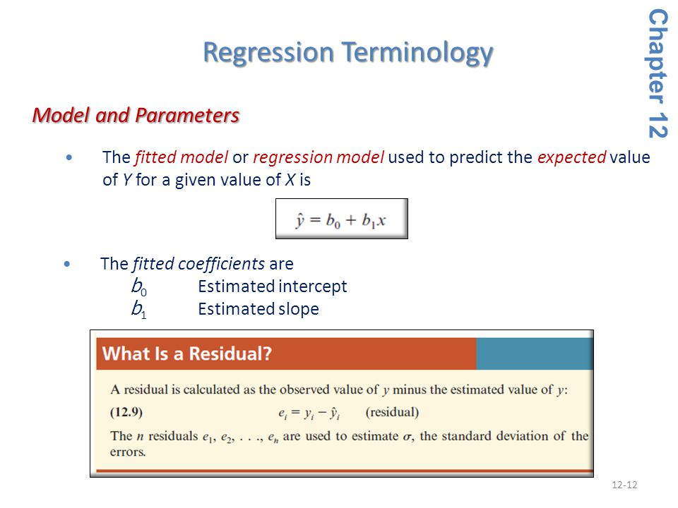 12-12 The fitted model or regression model used to predict the expected value of Y for a given value of X is Model and Parameters Model and Parameters