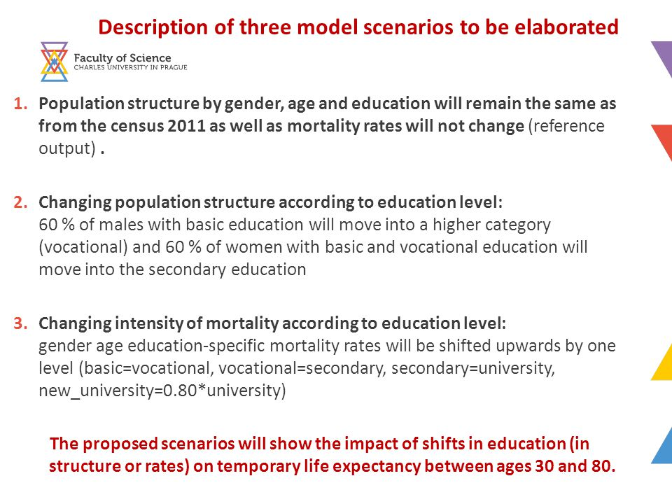 Description of three model scenarios to be elaborated 1.Population structure by gender, age and education will remain the same as from the census 2011 as well as mortality rates will not change (reference output).