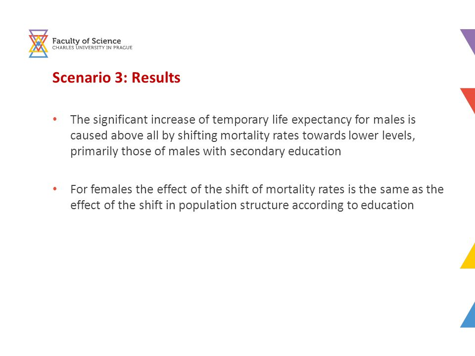 Scenario 3: Results The significant increase of temporary life expectancy for males is caused above all by shifting mortality rates towards lower levels, primarily those of males with secondary education For females the effect of the shift of mortality rates is the same as the effect of the shift in population structure according to education
