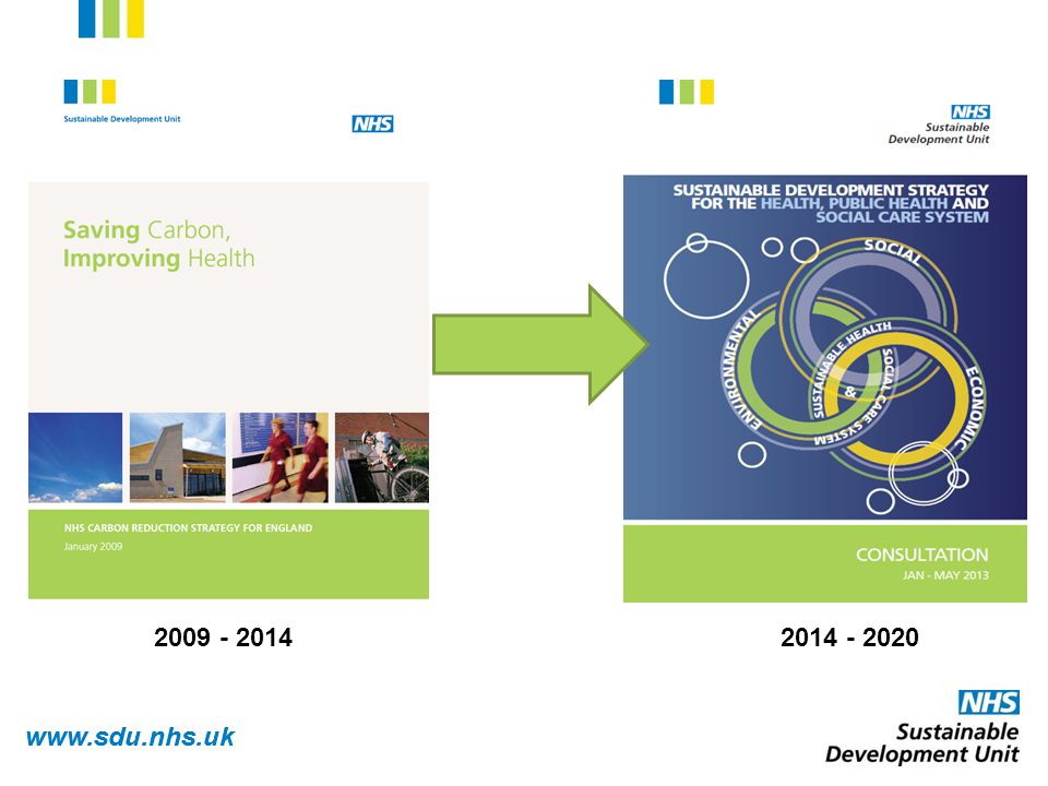 www.sdu.nhs.uk 2009 - 20142014 - 2020