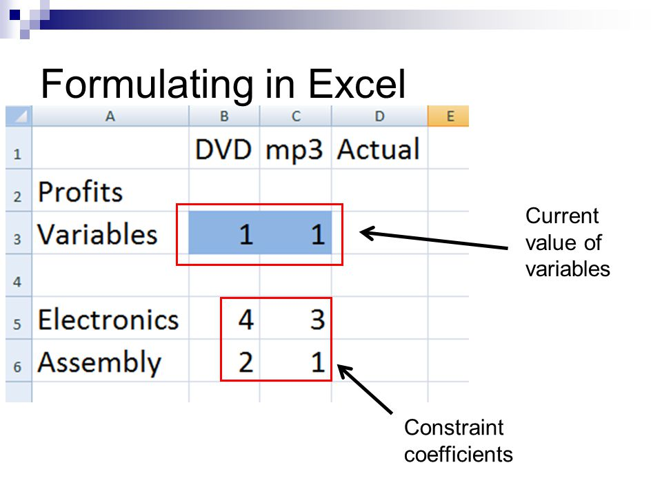 Constraint coefficients Current value of variables Formulating in Excel