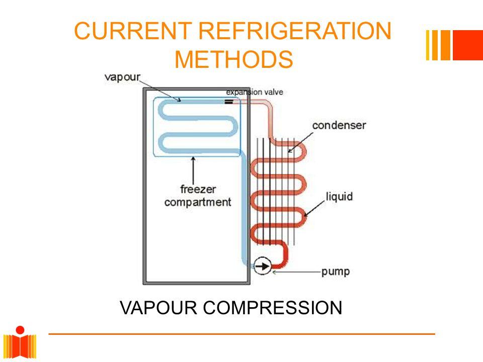 CURRENT REFRIGERATION METHODS VAPOUR COMPRESSION