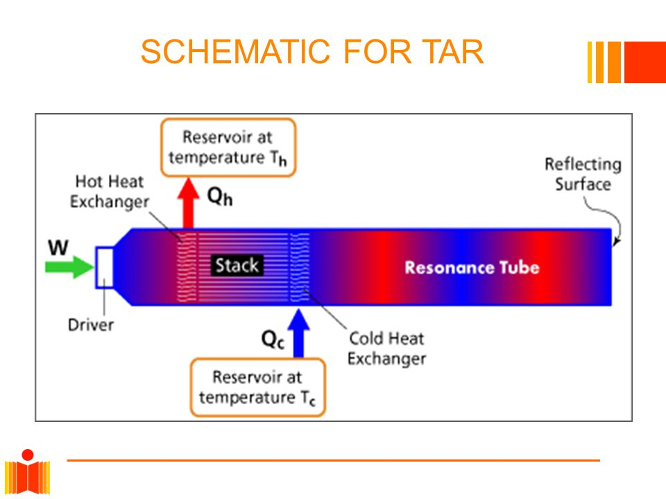 SCHEMATIC FOR TAR