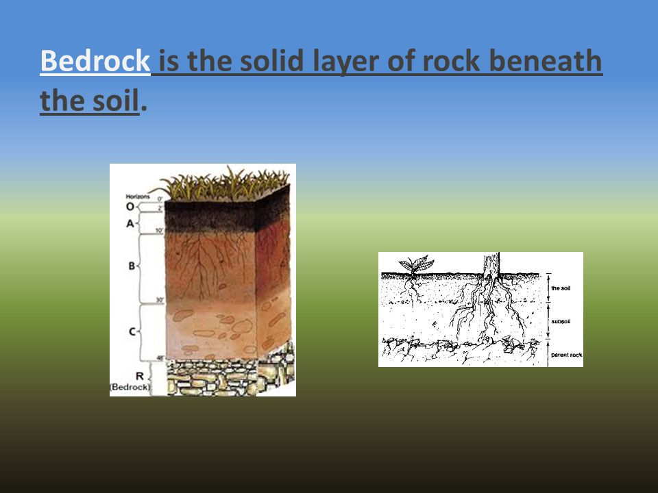 Bedrock is the solid layer of rock beneath the soil.