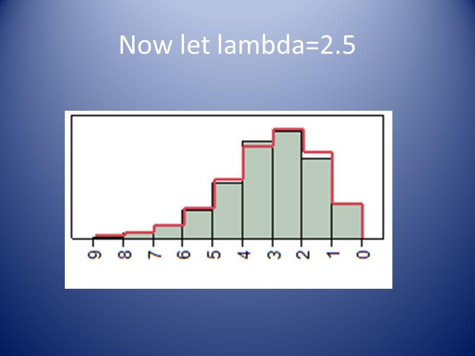 Now let lambda=2.5