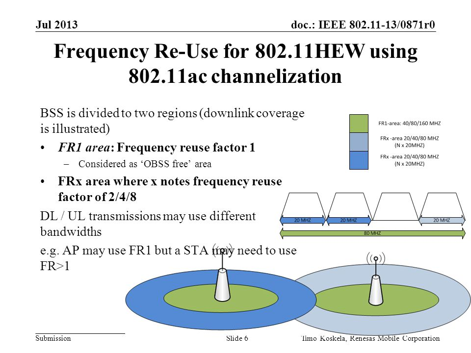 doc.: IEEE 802.11-13/0871r0 Submission Frequency Re-Use for 802.11HEW using 802.11ac channelization Jul 2013 Timo Koskela, Renesas Mobile CorporationSlide 6 BSS is divided to two regions (downlink coverage is illustrated) FR1 area: Frequency reuse factor 1 –Considered as 'OBSS free' area FRx area where x notes frequency reuse factor of 2/4/8 DL / UL transmissions may use different bandwidths e.g.