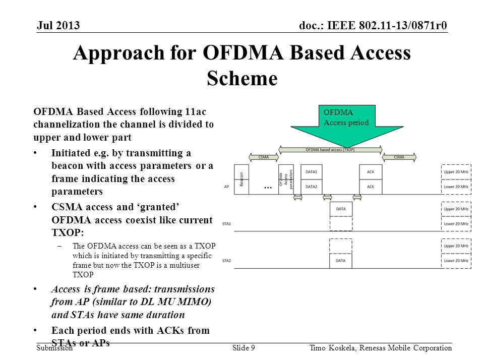 doc.: IEEE 802.11-13/0871r0 Submission Approach for OFDMA Based Access Scheme Jul 2013 Timo Koskela, Renesas Mobile CorporationSlide 9 OFDMA Based Access following 11ac channelization the channel is divided to upper and lower part Initiated e.g.