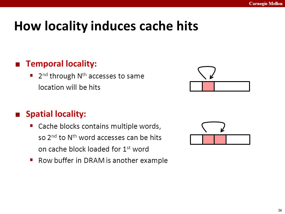 Carnegie Mellon 34 How locality induces cache hits Temporal locality:  2 nd through N th accesses to same location will be hits Spatial locality:  Cache blocks contains multiple words, so 2 nd to N th word accesses can be hits on cache block loaded for 1 st word  Row buffer in DRAM is another example