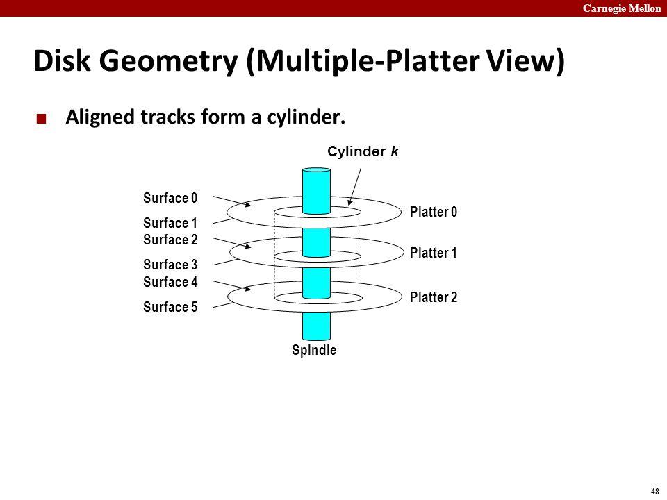 Carnegie Mellon 48 Disk Geometry (Multiple-Platter View) Aligned tracks form a cylinder.
