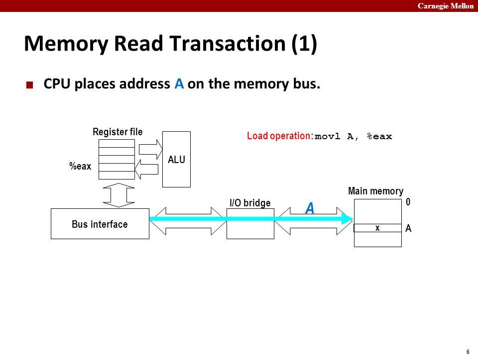 Carnegie Mellon 6 Memory Read Transaction (1) CPU places address A on the memory bus. ALU Register file Bus interface A 0 A x Main memory I/O bridge %