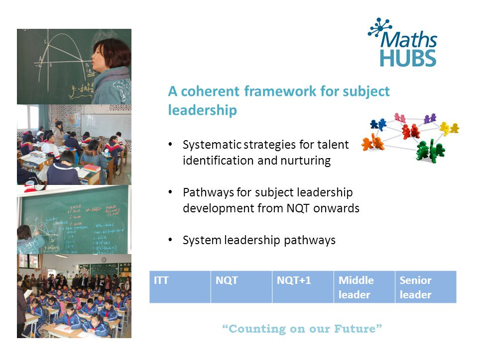 Counting on our Future A coherent framework for subject leadership Systematic strategies for talent identification and nurturing Pathways for subject leadership development from NQT onwards System leadership pathways ITTNQTNQT+1Middle leader Senior leader