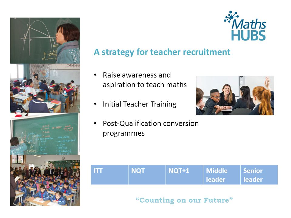Counting on our Future A strategy for teacher recruitment ITTNQTNQT+1Middle leader Senior leader Raise awareness and aspiration to teach maths Initial Teacher Training Post-Qualification conversion programmes